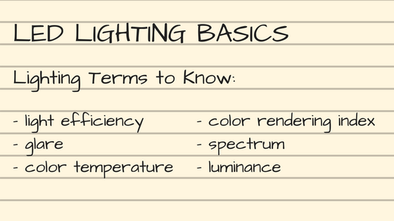 Led Lighting Basics Terms To Know