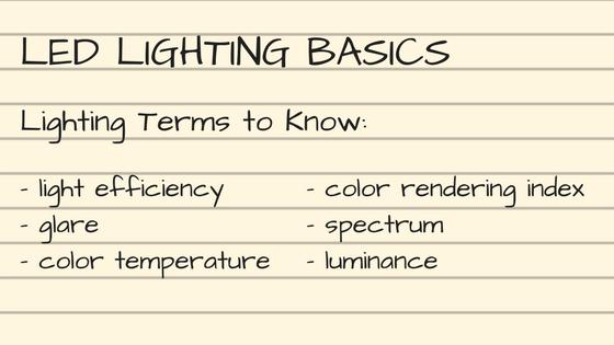 Led Lighting Basics Terms To Know 1