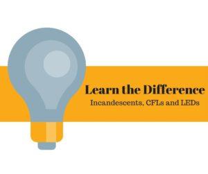 incandescents, cfls and leds